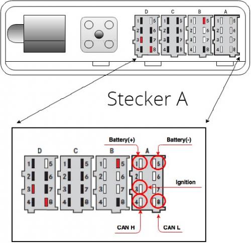 Stecker A
